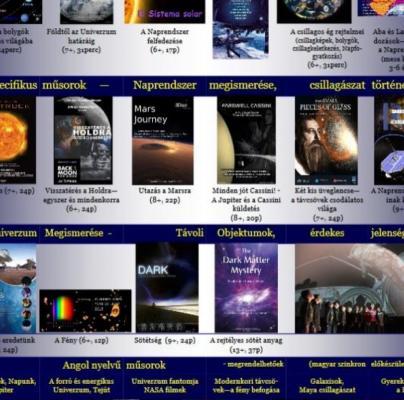 Utazó Planetárium előadások
